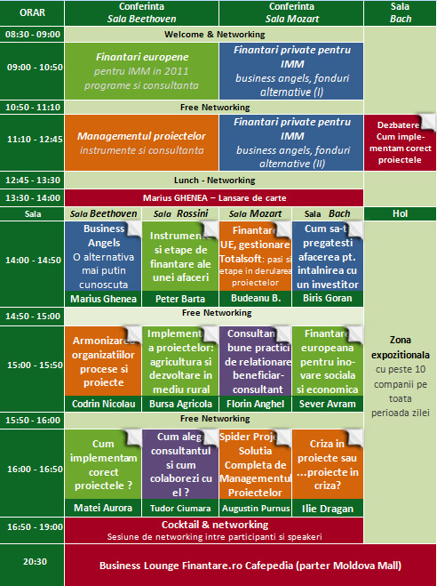 program-conferinta-programare-1-aprilie_
